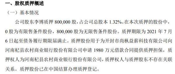 新伟科技股东李博质押80万股 用于借款合同提供质押担保