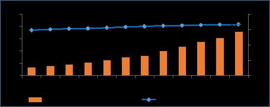 工信部:半年新增1.66亿户 我国5G手机终端连接数达到3.65亿