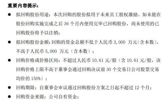 永吉股份将花不超5000万元回购公司股份 用于员工股权激励