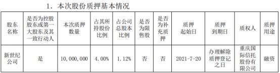 锦龙股份控股股东新世纪公司质押1000万股 用于融资