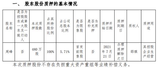 扬电科技股东周峰质押480万股 用于其控股企业生产经营