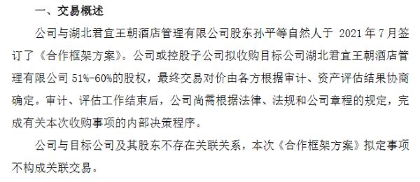 新日月拟收购君宜王朝酒店51%-60%股权:有利于增加渠道布局