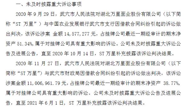ST万星收警示函:公司被纳入失信人事项披露延迟10个月