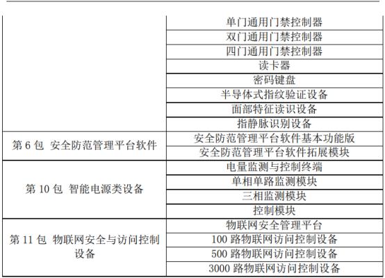 浩云科技入围华夏银行股份有限公司2021-2023年安防产品项目供应商 入围期限两年