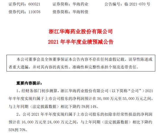 华海药业2021年上半年预计净利5亿-5.5亿下降5%-14% 原料药产品价格下跌