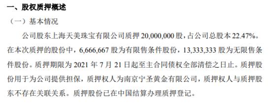 中银金行股东质押2000万股 用于为公司提供担保