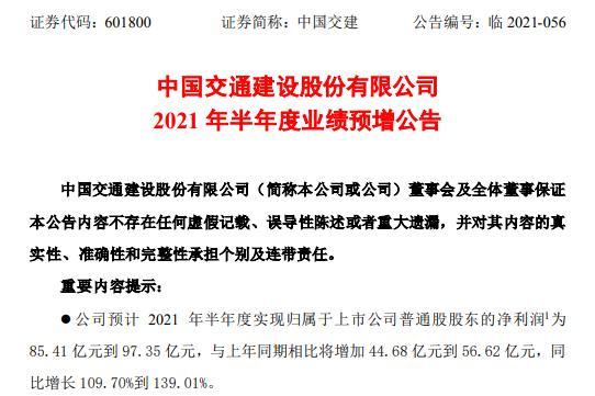 中国交建2021年上半年预计净利同比增长109.7%-139.01% 高速公路免收车辆过路费影响消除