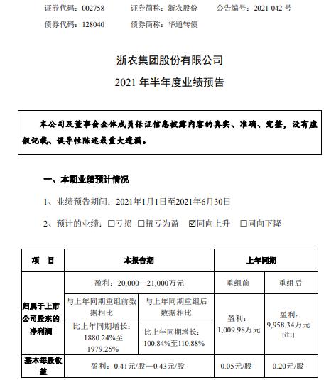 浙农股份2021年上半年预计净利2亿-2.1亿增长101%-111% 汽车销售价格上涨
