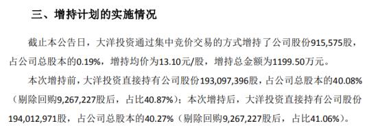 精锻科技控股股东大洋投资增持91.56万股 耗资1199.5万