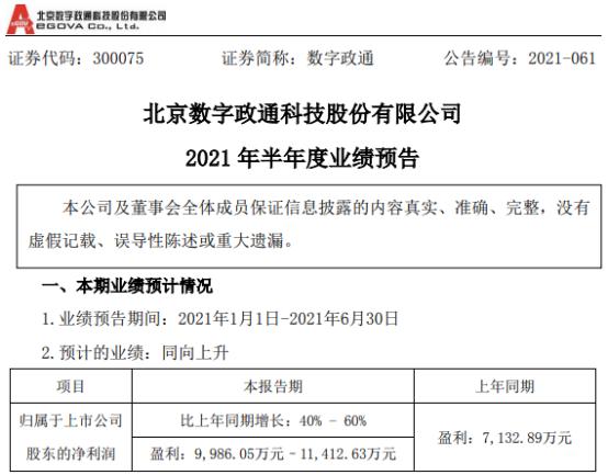 数字政通2021年上半年预计净利9986万-1.14亿增长40%-60% 订单量明显增长