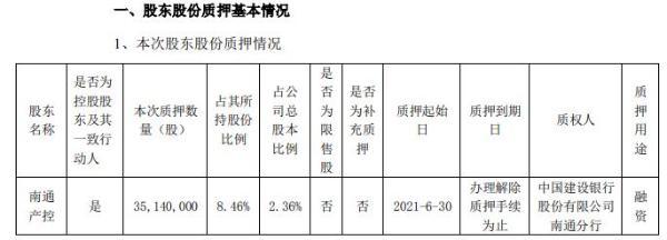 金通灵控股股东南通产控质押3514万股 用于融资