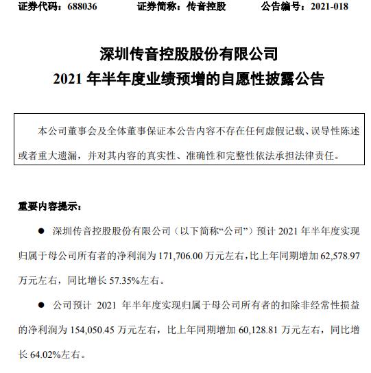 传音控股2021年上半年预计净利17.17亿增长57.35% 销售规模有所增长