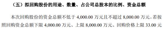易德龙将花不超8000万元回购公司股份 用于股权激励