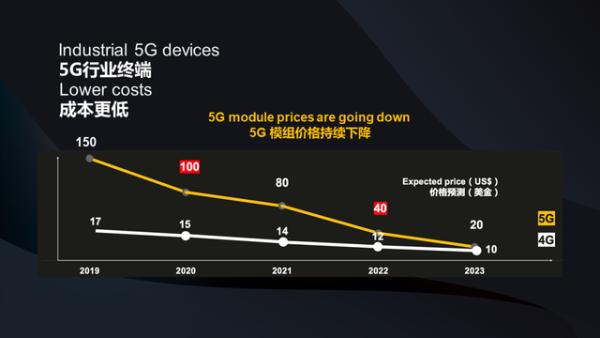 以规模促应用:中国移动集采32万片5G通用模组