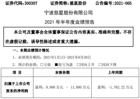 慈星股份2021年上半年预计净利9000万-1.1亿扭亏为盈 横机业务收入大幅增加