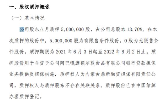 额尔敦股东八月质押500万股 用于为银行贷款提供反担保