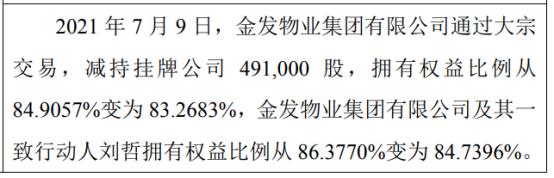 金发股份股东减持49.1万股 权益变动后持股比例为83.27%