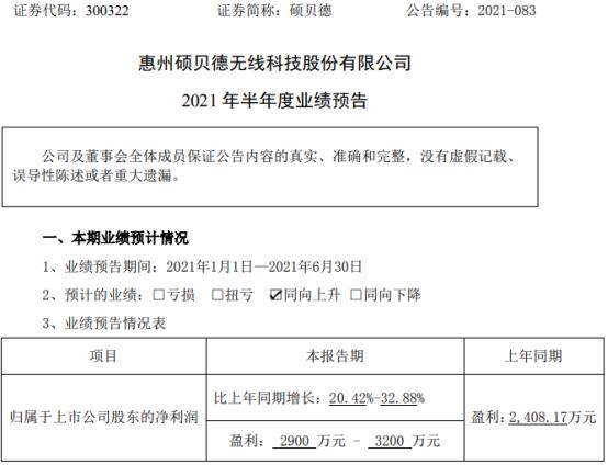 硕贝德2021年上半年预计净利2900万-3200万增长20%-33% 业务规模扩大