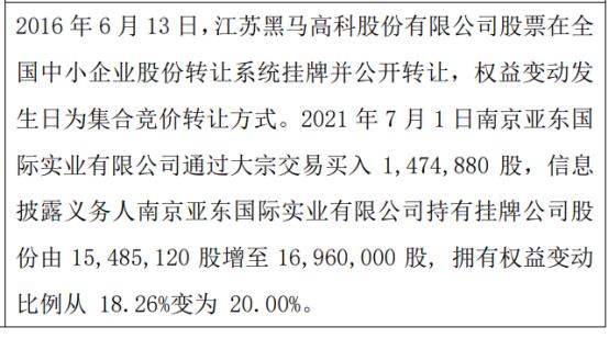 黑马高科股东增持147.49万股 权益变动后持股比例为20%
