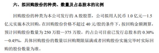 新宝股份将花不超1.5亿元回购公司股份 用于股权激励