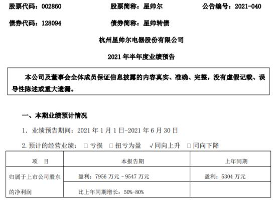 星帅尔2021年上半年预计净利7956万-9547万增长50%-80% 订单充足