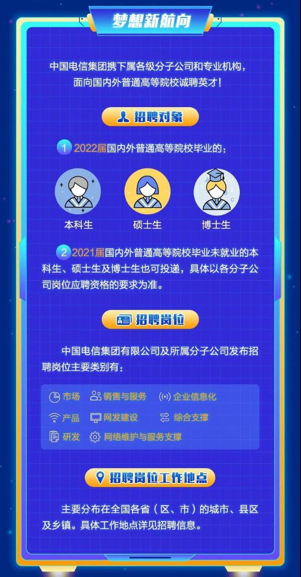 """""""非凡梦想,天翼启航"""":中国电信全面启动2022年度校园招聘"""