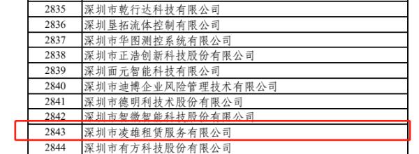 """小熊U租入选国家专精特新""""小巨人""""企业名单"""