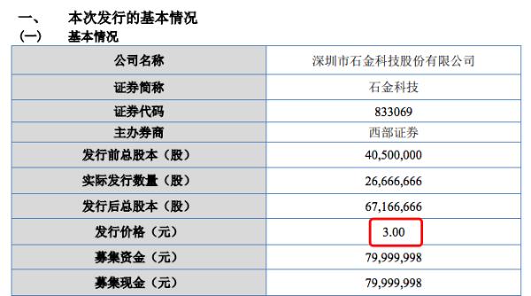 连城数控年内第二次参与石金科技定增:后者发行价7个月涨4倍