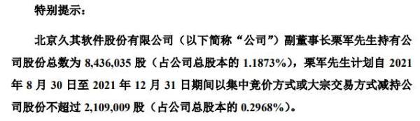 久其软件副董事长栗军拟减持不超210.9万股公司股份 上半年公司亏损7000万-9000万