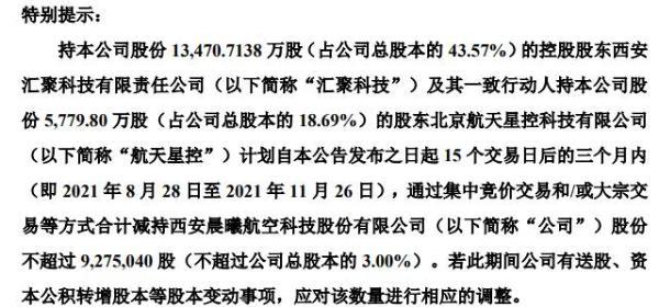 晨曦航空控股股东及其一致行动人合计拟减持不超927.5万股公司股份 一季度公司净利155.76万