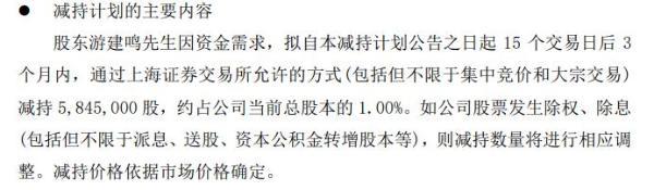 当代文体股东游建鸣拟减持不超584.5万股 公司一季度亏损1.51亿