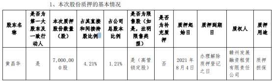 金信诺控股股东黄昌华质押700万股 用于质押担保