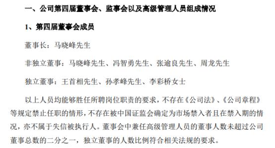 通合科技选举马晓峰为公司董事长 上半年公司净利468.37万
