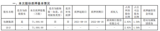 包钢股份控股股东包钢集团质押7.1亿股 用于偿还包钢集团债务