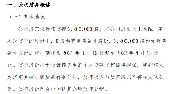 中安股份股东张景伟质押220万股 用于个人贷款授信提供担保