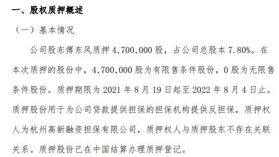 威星电子股东傅东风质押470万股 用于担保机构提供反担保