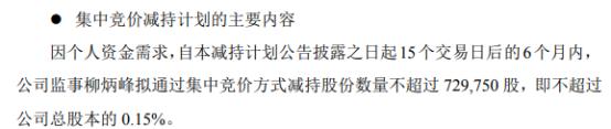 金宏气体监事柳炳峰拟减持不超72.98万股公司股份 一季度公司净利3853.92万