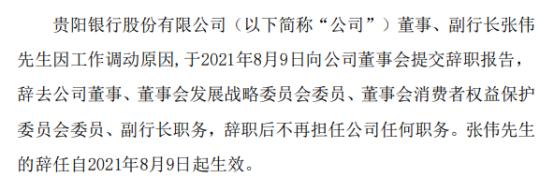 贵阳银行副行长张伟辞职 2020年薪酬为65.5万