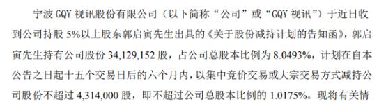 GQY视讯股东郭启寅拟减持不超431.4万股公司股份 一季度公司亏损376.56万