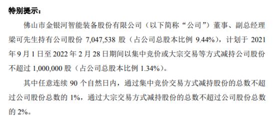金银河副总经理梁可拟减持不超100万股公司股份 一季度公司亏损1075.05万