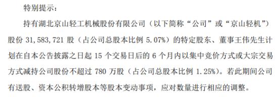 京山轻机董事王伟拟减持不超780万股公司股份 上半年公司净利1亿-1.2亿