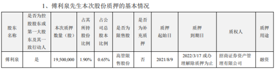 大华股份控股股东傅利泉质押1950万股 用于融资