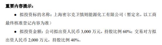 密尔克卫对外投资3000万元设立控股子公司 持股比例60%