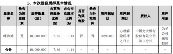 景峰医药控股股东叶湘武质押1000万股 用于为子公司融资担保