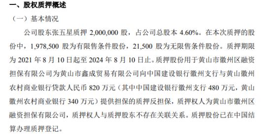 泰达新材股东张五星质押200万股 用于为贷款提供质押反担保