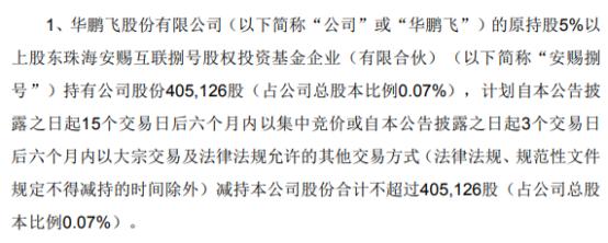 华鹏飞股东安赐捌号拟减持不超40.51万股公司股份 一季度公司净利9612.25万