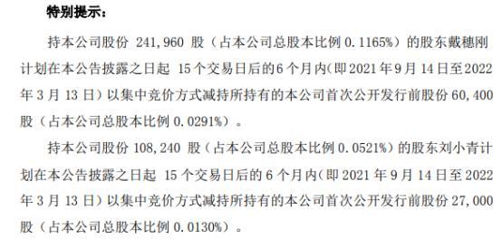 广哈通信2名股东拟合计减持不超8.74万股公司股份 上半年公司亏损493.32万
