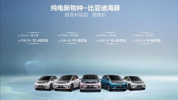 比亚迪海洋车系发布,首款车型海豚预售价格9.68万元-12.48万元