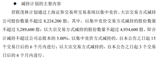密尔克卫股东君联茂林拟减持不超822.42万股公司股份 上半年公司净利1.84亿