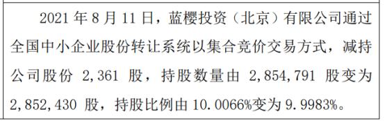 华洋科技股东减持2361股 权益变动后持股比例为10%